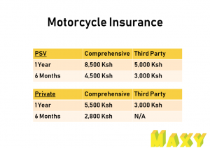 motorcycle insurance for Nairobi riders